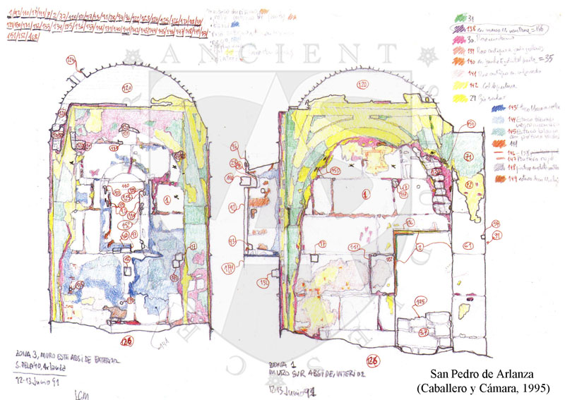 Building Recording of The Apse