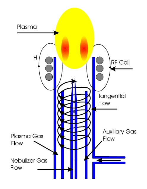 induction furnace, induction heater, induction drawings, on induction heating schematic